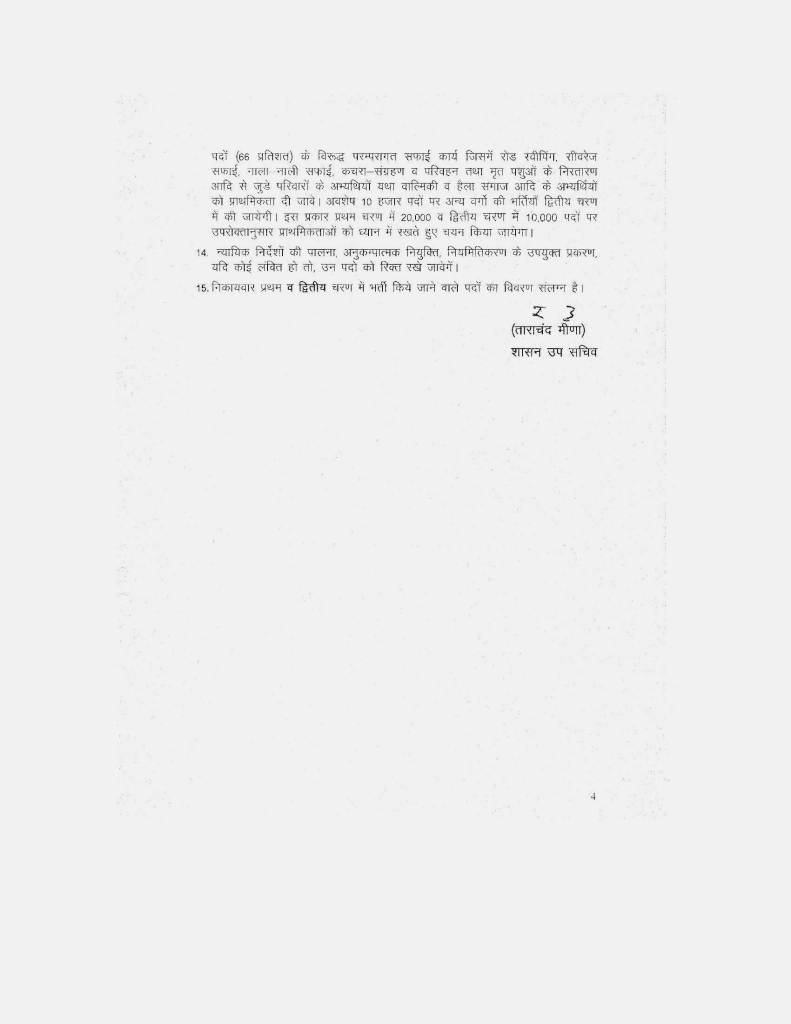 Final Order of Safai Karmi Bharti.2013-04