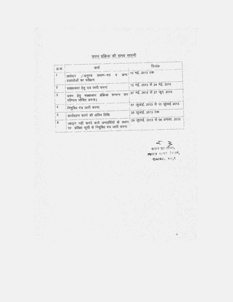 Final Order of Safai Karmi Bharti.2013-05
